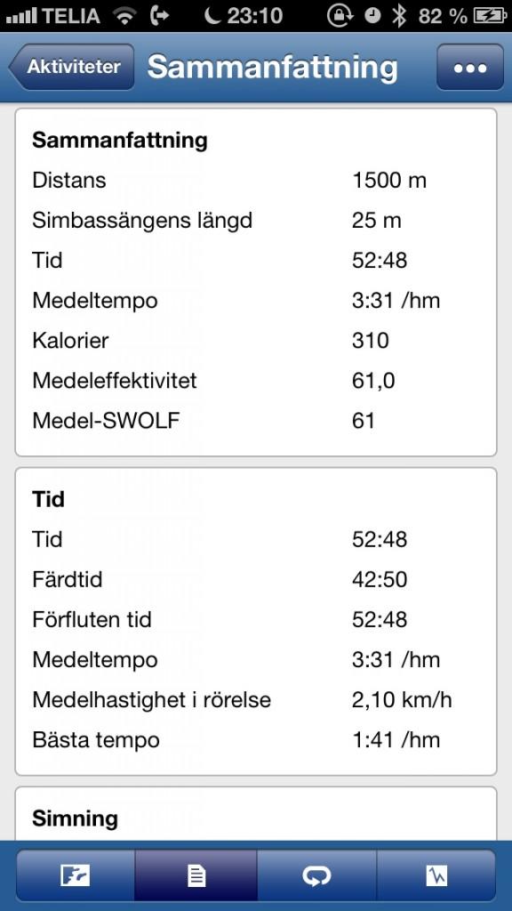 Bild: Skärmdump från appen Garmin Connect som visar statistik för ett simpass